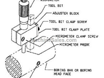 Cutting Tool Micro-Adjuster
