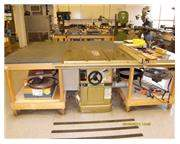 "Powermatic 66 TABLE SAW WOODWORKING, 10"", 5HP, Tilt Blade"