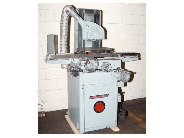 "6"" Width 18"" Length Reid 618-HR SURFACE GRINDER, ROLLER BEARING TABLE, PMC, USA MADE"