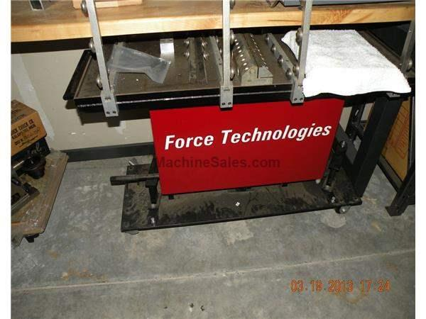 Force Technologies Manual pallet changer