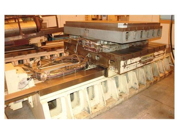 "Gidding & Lewis 48"" x 72"" CNC Infeeding Rotary Tables"