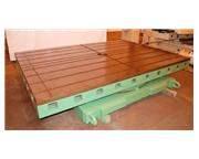 "84"" Width 120"" Length Giddings  Lewis Hyrdrostatic ROTARY TABLE, 50,000 lbs Capa"