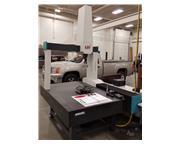 Wenzel Model WS-3040 CNC Scanning Coordinate Measuring Mac